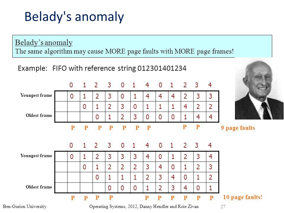 Belady s anomaly Belady's anomaly