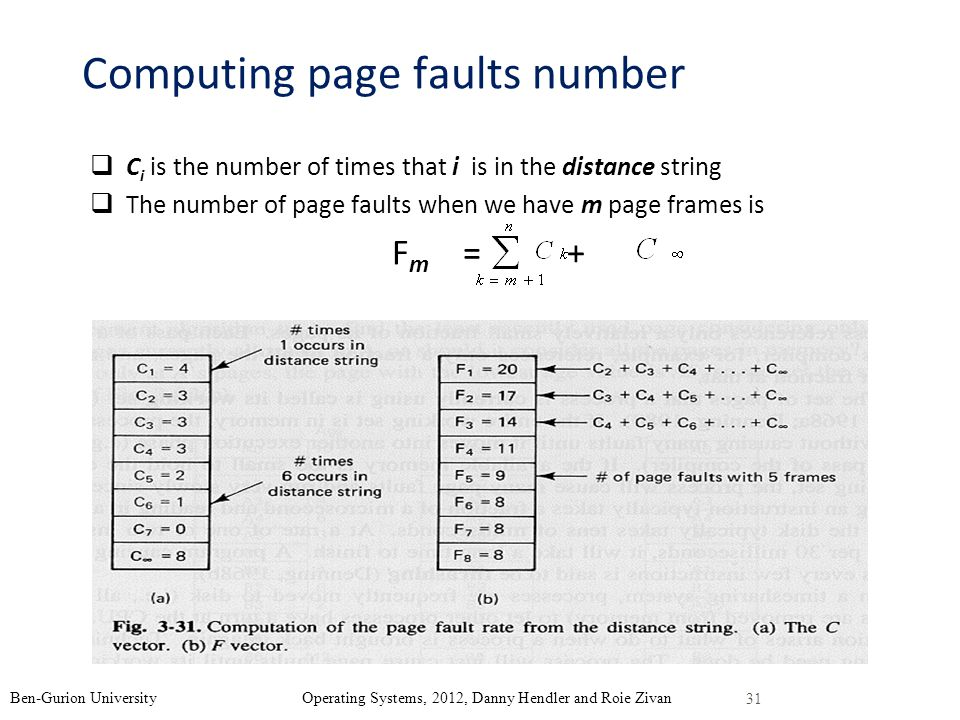 Computing page faults number
