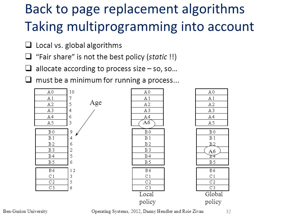 Back to page replacement algorithms Taking multiprogramming into account
