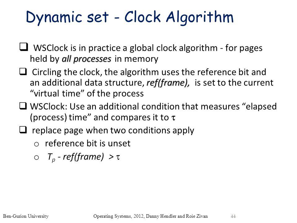 Dynamic set - Clock Algorithm