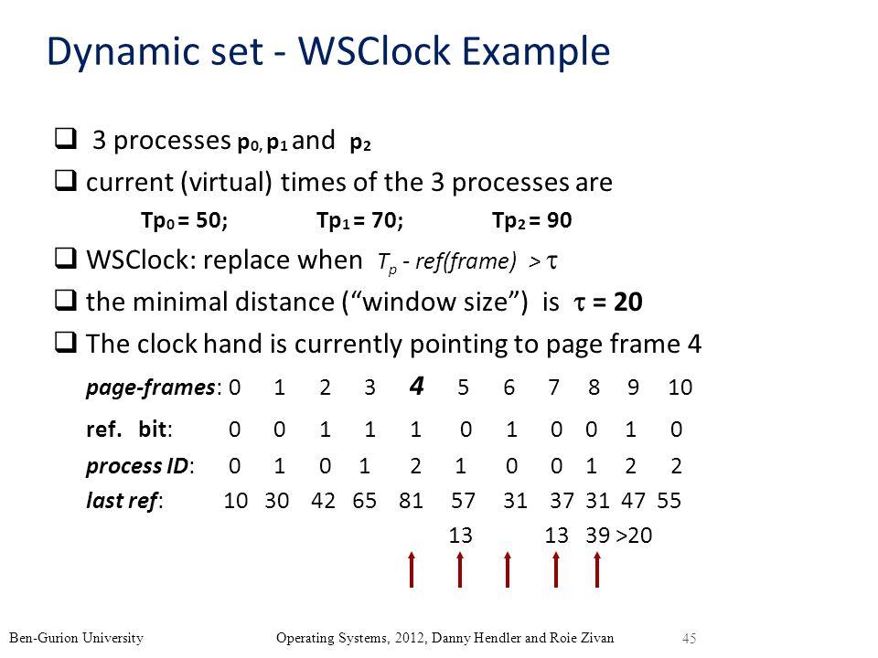 Dynamic set - WSClock Example