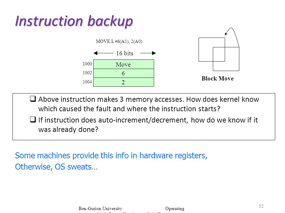 Instruction backup MOVE.L #6(A1), 2(A0) 16 bits. 1000. Move. 1002. 6. Block Move. 1004. 2.