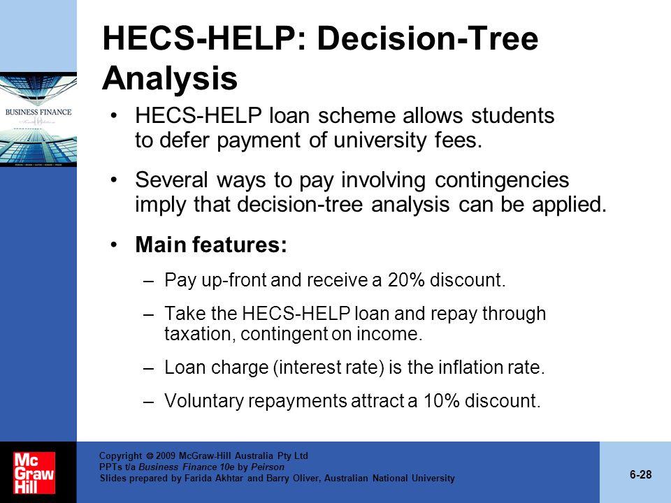 HECS-HELP: Decision-Tree Analysis