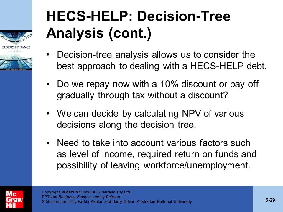 HECS-HELP: Decision-Tree Analysis (cont.)