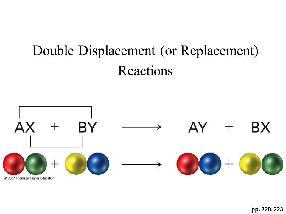 Multiple Olefin Metathesis Polymerizations (MOMP)