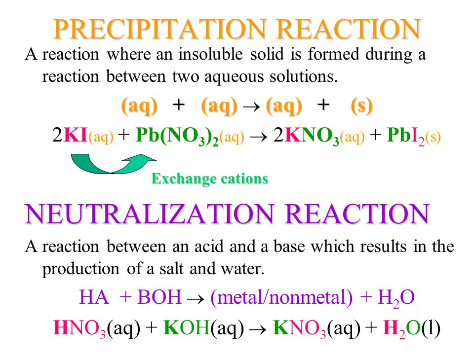 PRECIPITATION REACTION