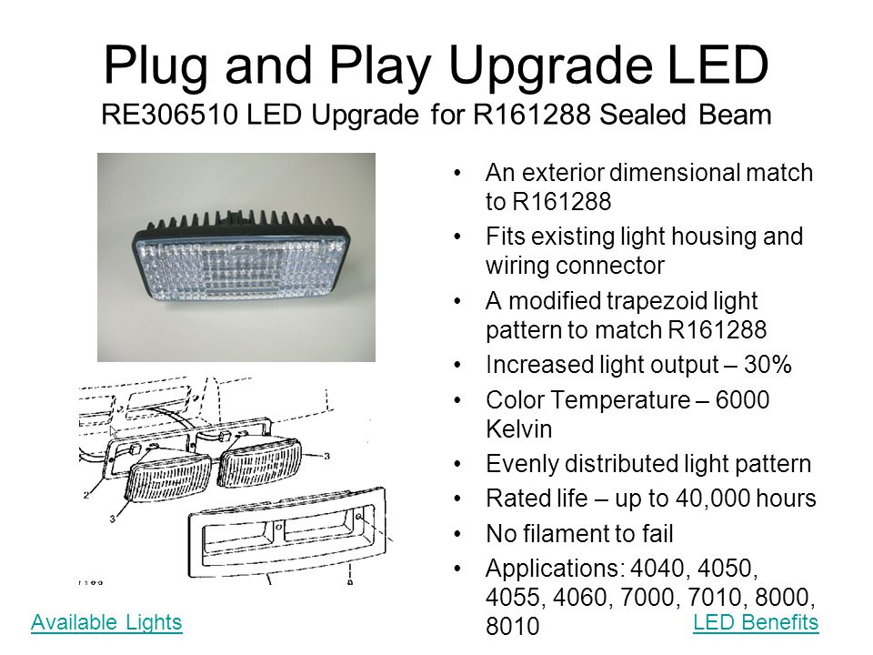 Plug and Play Upgrade LED RE306510 LED Upgrade for R161288 Sealed Beam