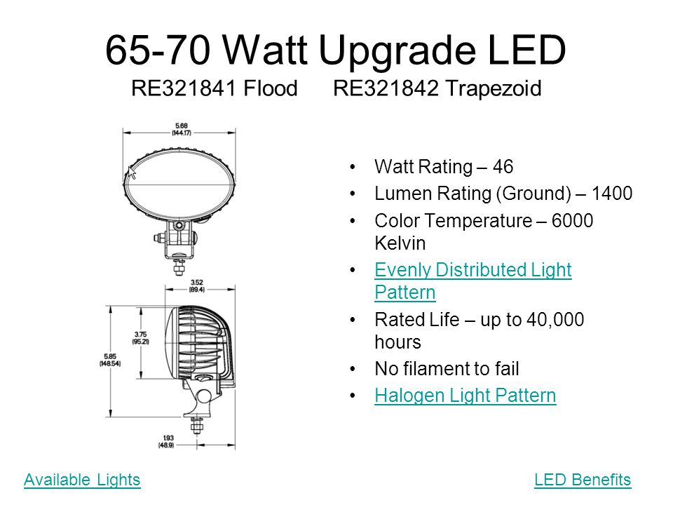 65-70 Watt Upgrade LED RE321841 Flood RE321842 Trapezoid