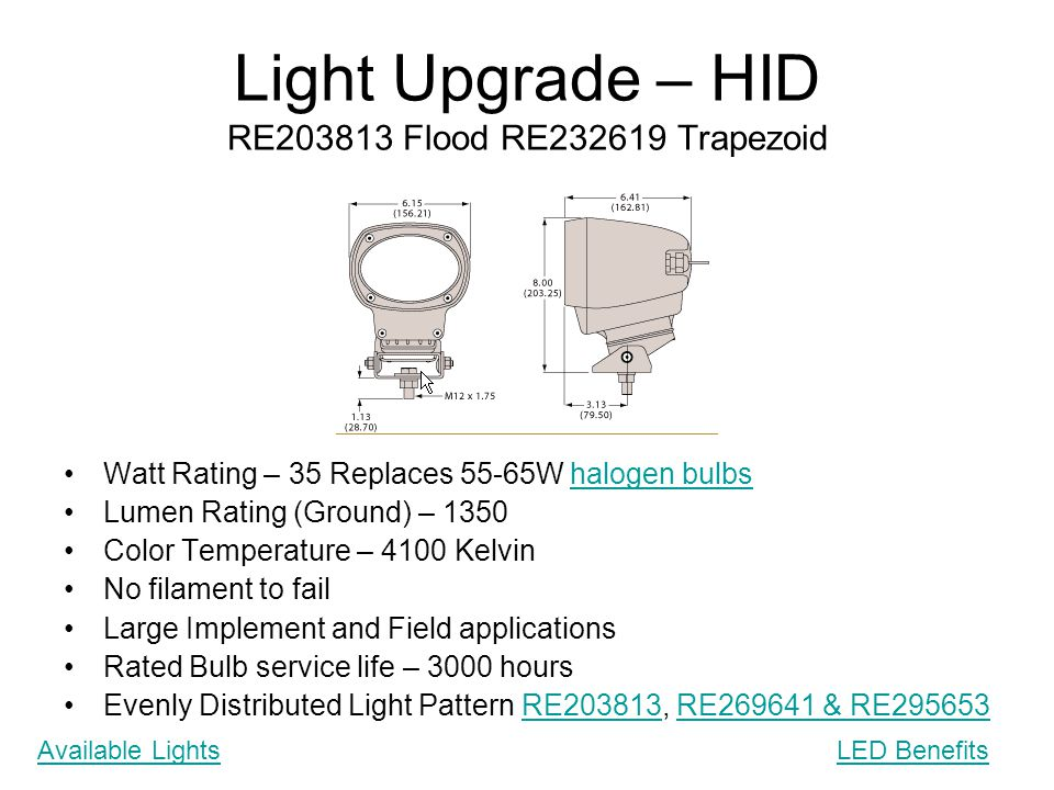Light Upgrade – HID RE203813 Flood RE232619 Trapezoid