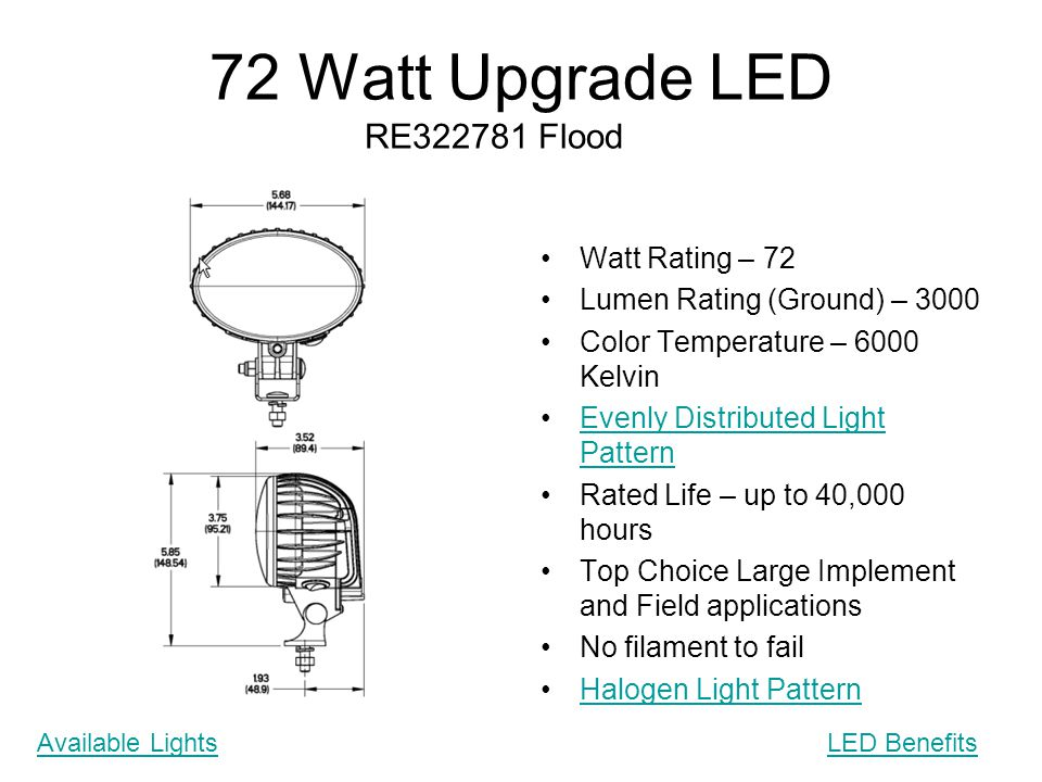 72 Watt Upgrade LED RE322781 Flood