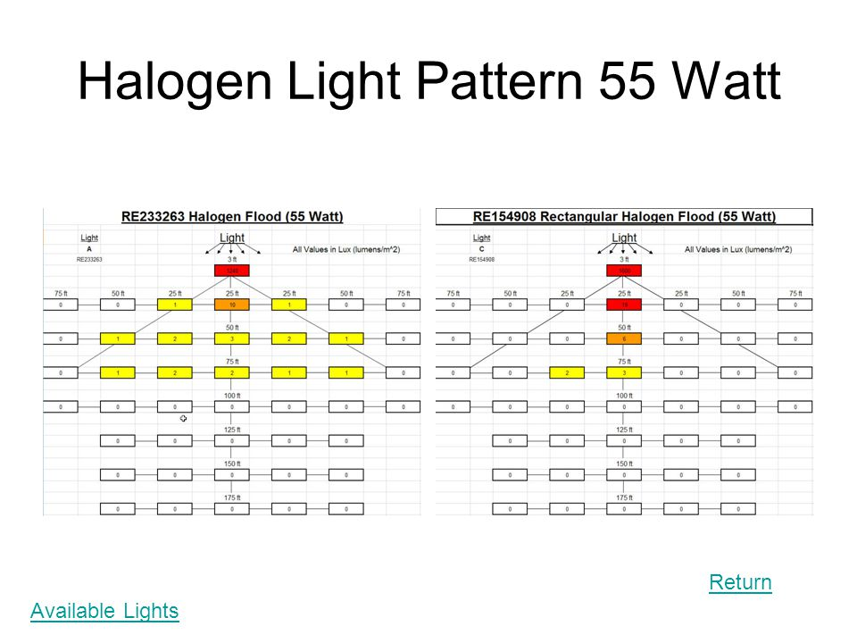 Halogen Light Pattern 55 Watt