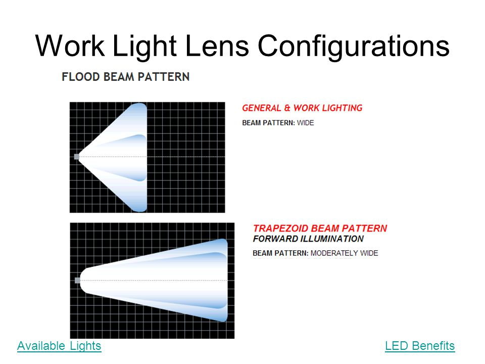 Work Light Lens Configurations