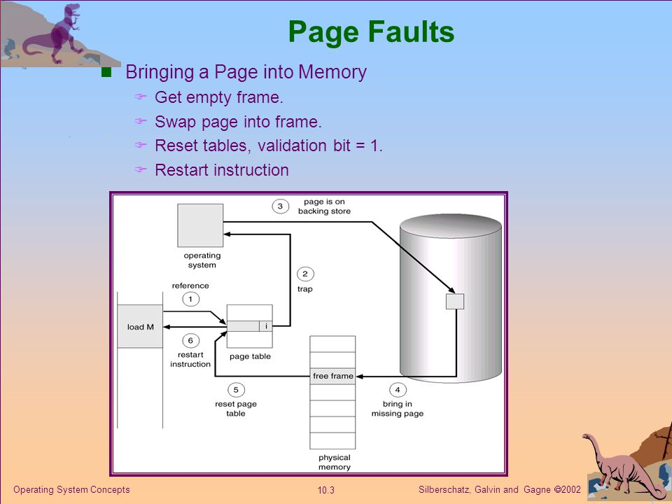 Page Faults Bringing a Page into Memory Get empty frame.