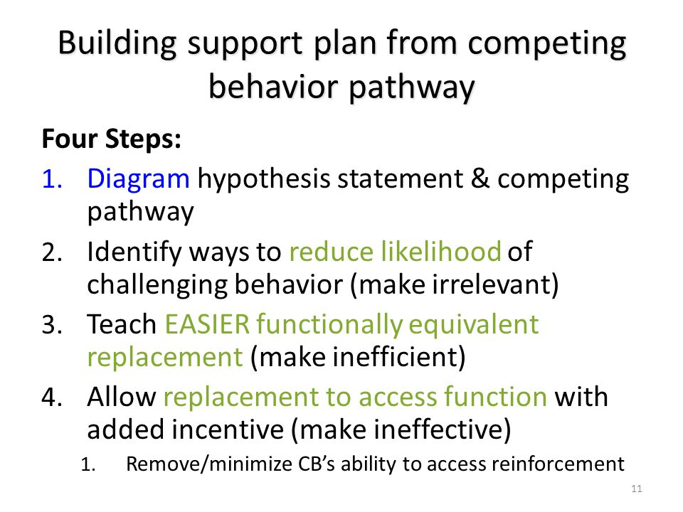 Building support plan from competing behavior pathway