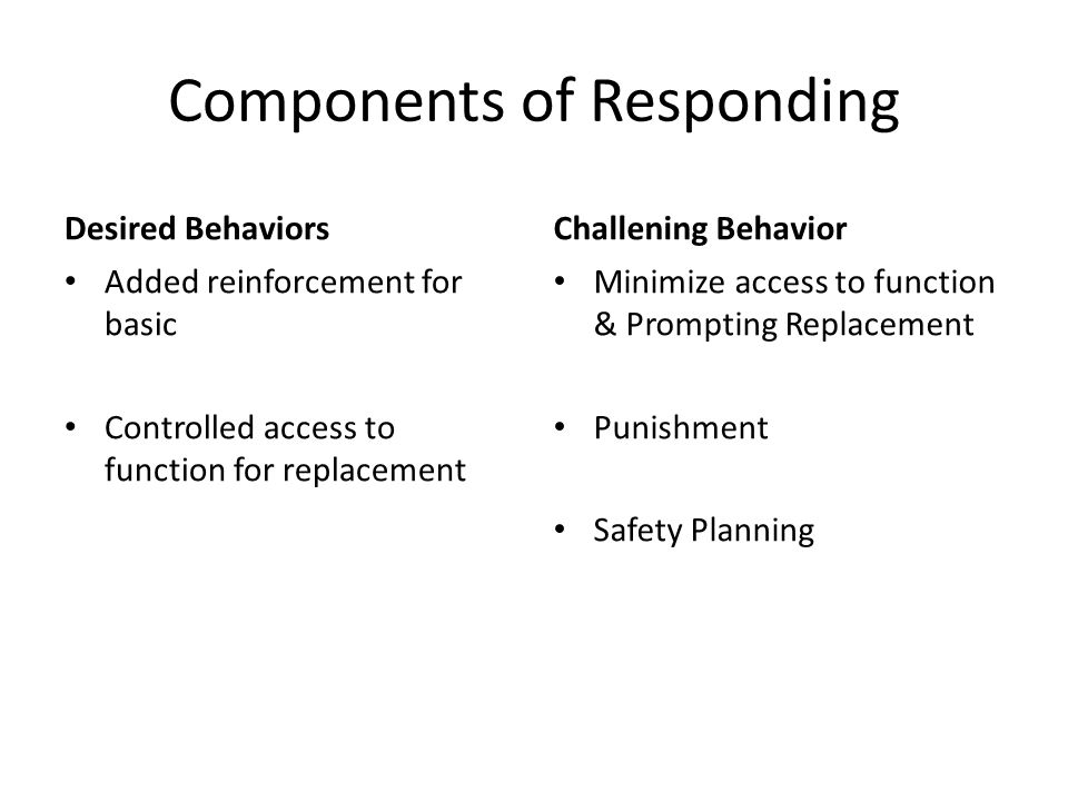 Components of Responding