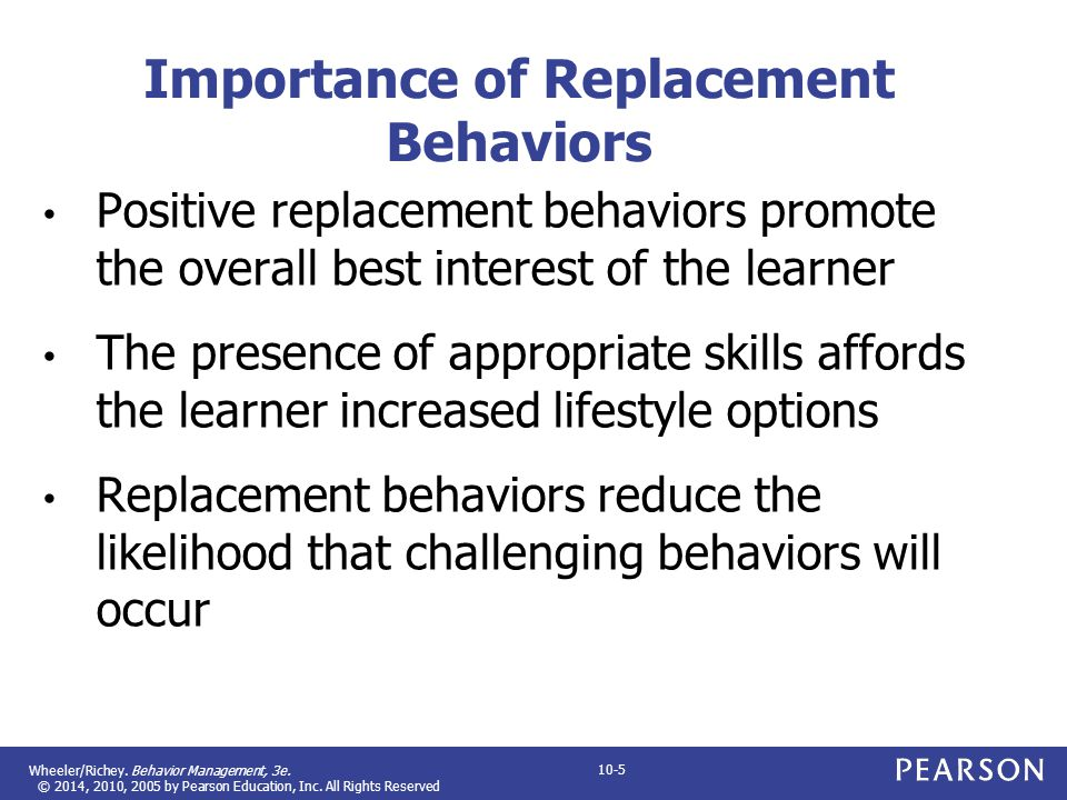 hsc 3045 promote positive behaviiour Managing risk, minimising restraint elearning qcf mapping: hsc 3045 promote positive behaviour 5 be able to support individuals and others following an.