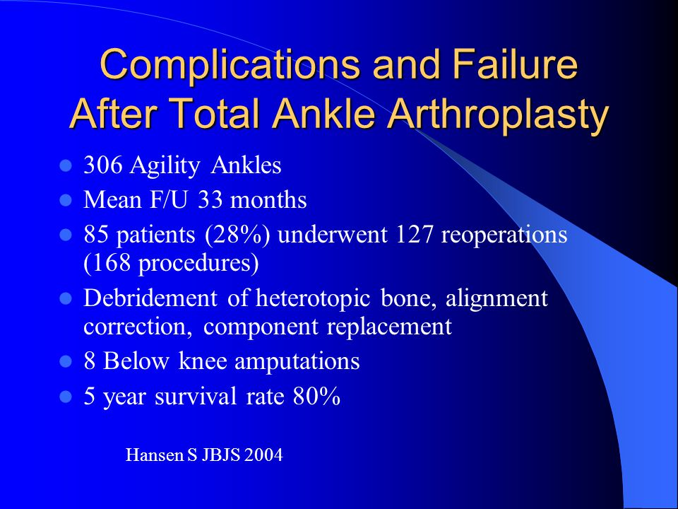 Complications and Failure After Total Ankle Arthroplasty