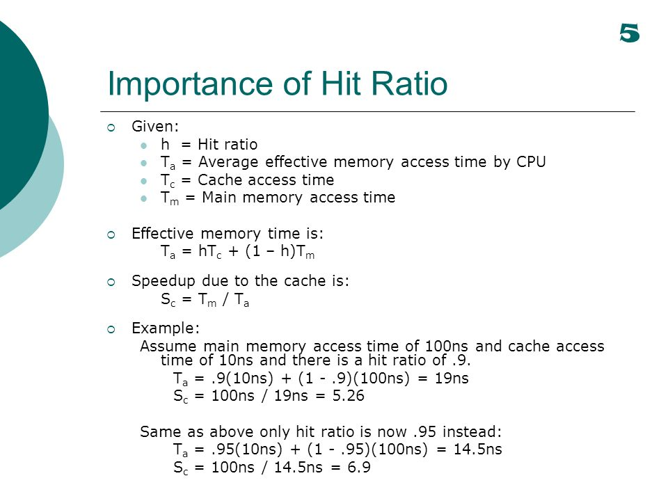 Importance of Hit Ratio