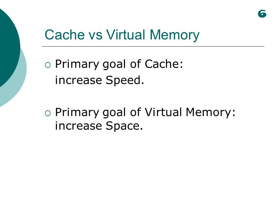 Cache vs Virtual Memory