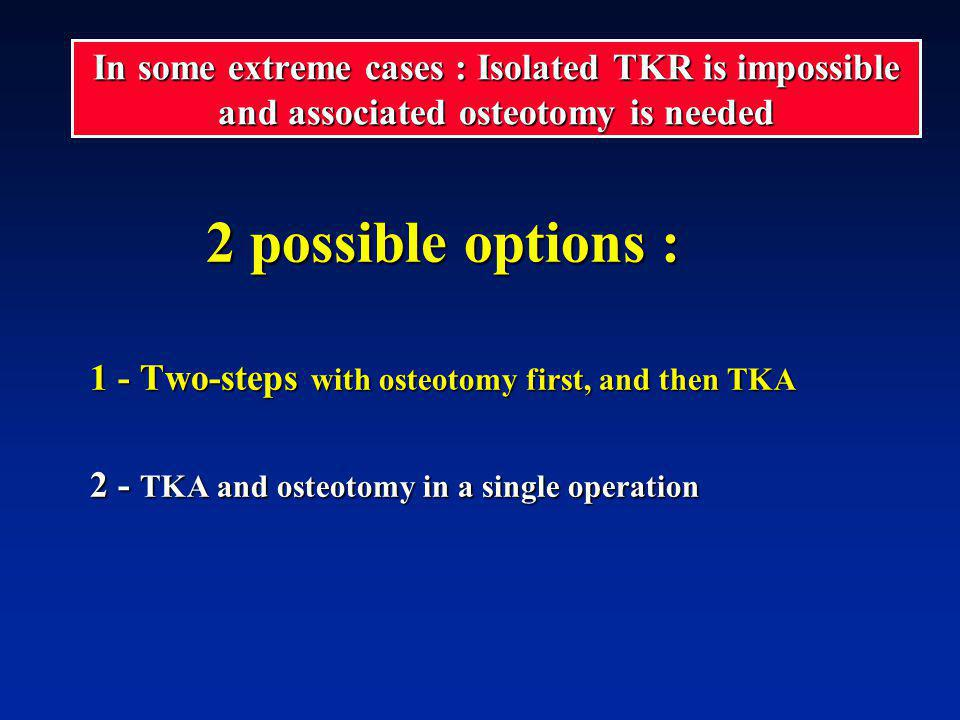 In some extreme cases : Isolated TKR is impossible and associated osteotomy is needed