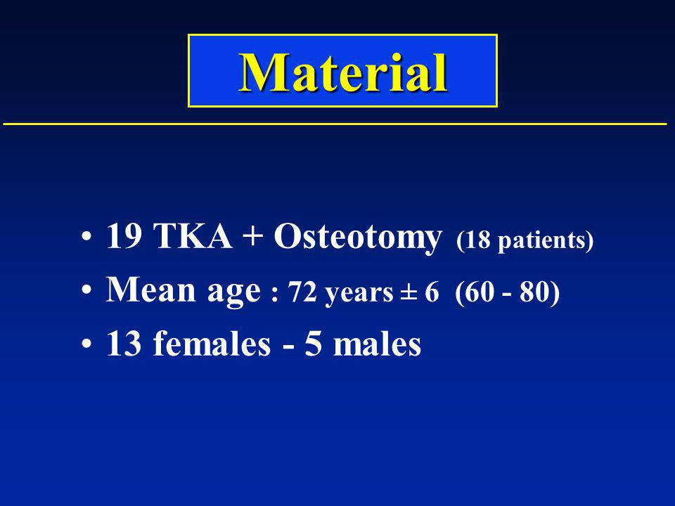 Material 19 TKA + Osteotomy (18 patients)