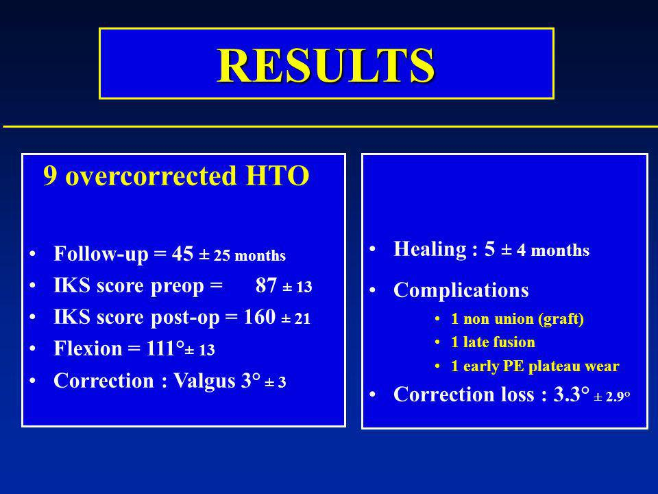 RESULTS 9 overcorrected HTO Healing : 5 ± 4 months