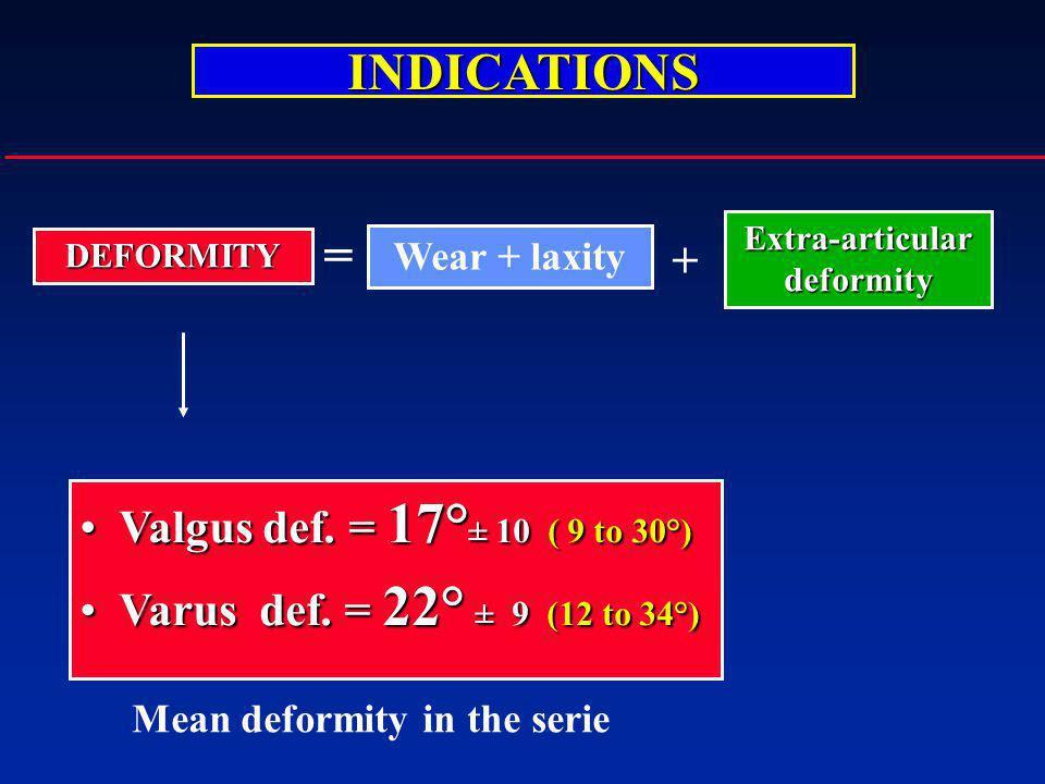 Extra-articular deformity