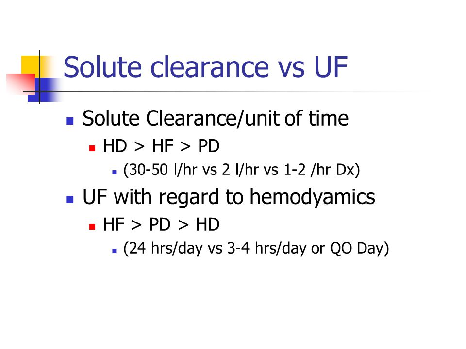 Solute clearance vs UF Solute Clearance/unit of time