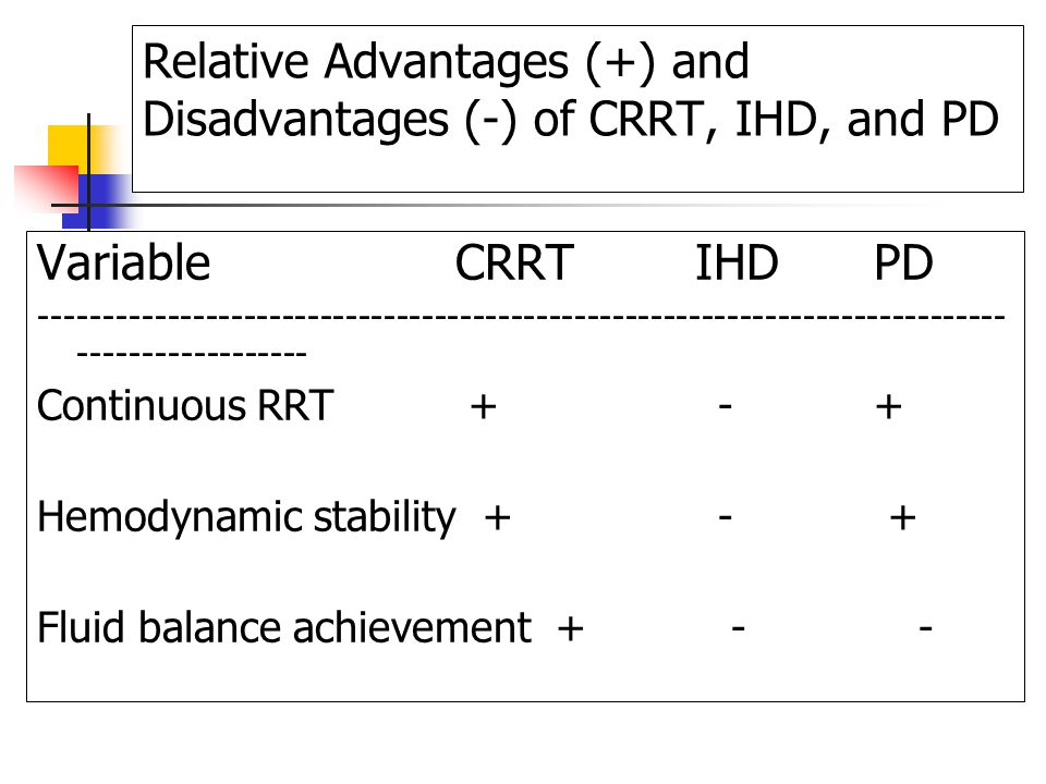 Relative Advantages (+) and Disadvantages (-) of CRRT, IHD, and PD