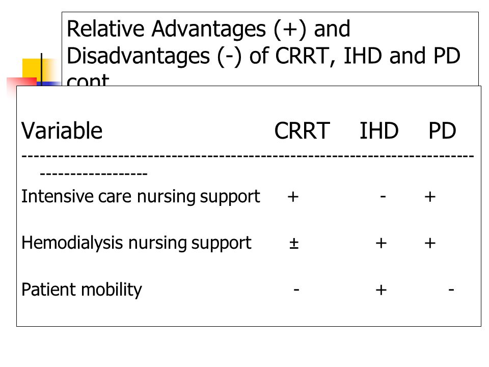 Relative Advantages (+) and Disadvantages (-) of CRRT, IHD and PD cont.