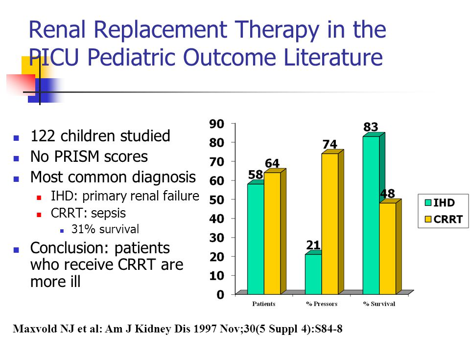 Renal Replacement Therapy in the PICU Pediatric Outcome Literature