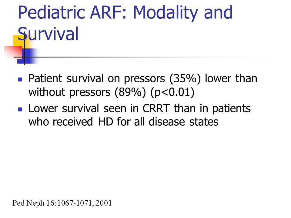 Pediatric ARF: Modality and Survival