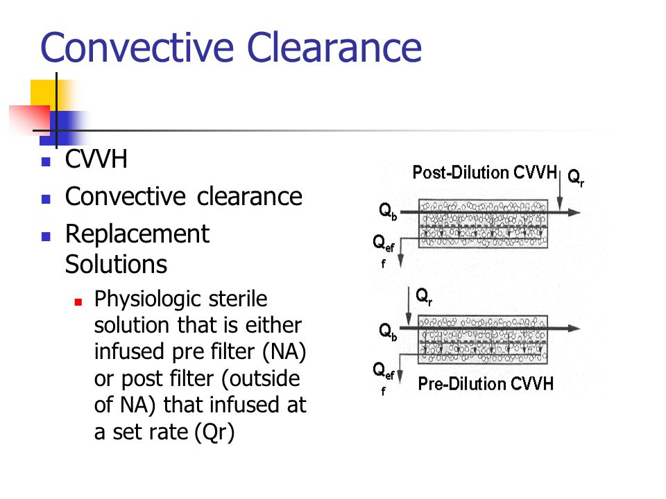 Convective Clearance CVVH Convective clearance Replacement Solutions