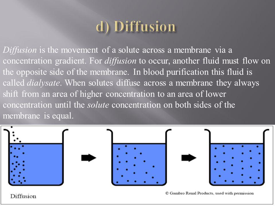 d) Diffusion