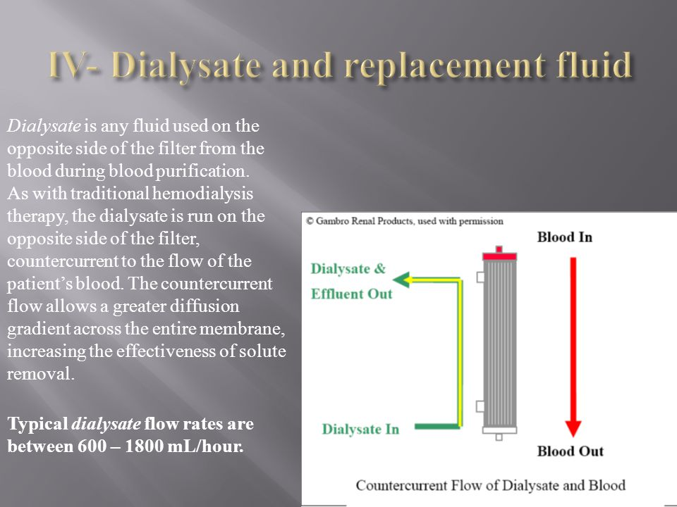 IV- Dialysate and replacement fluid