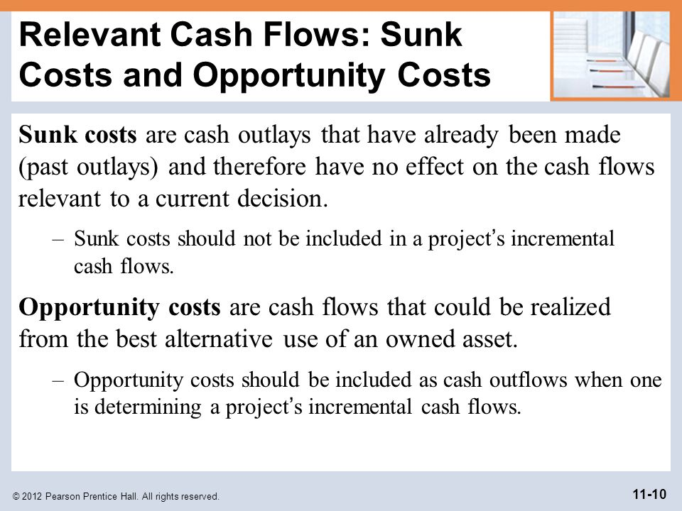 Relevant Cash Flows: Sunk Costs and Opportunity Costs