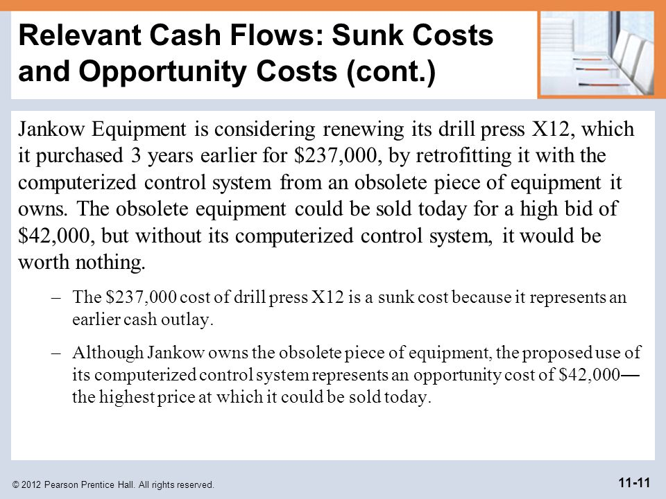 Relevant Cash Flows: Sunk Costs and Opportunity Costs (cont.)