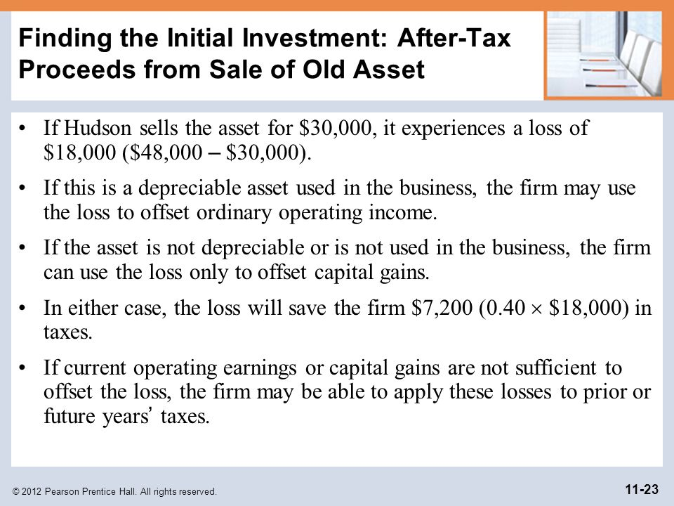 Finding the Initial Investment: After-Tax Proceeds from Sale of Old Asset