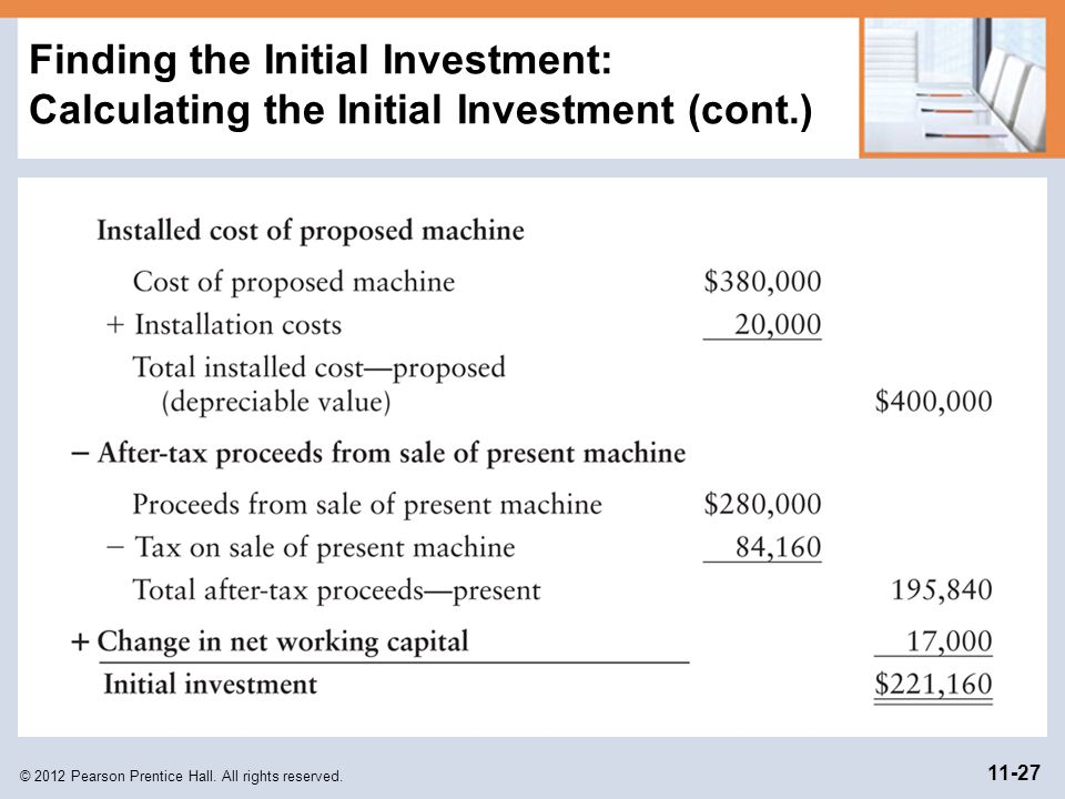 Finding the Initial Investment: Calculating the Initial Investment (cont.)