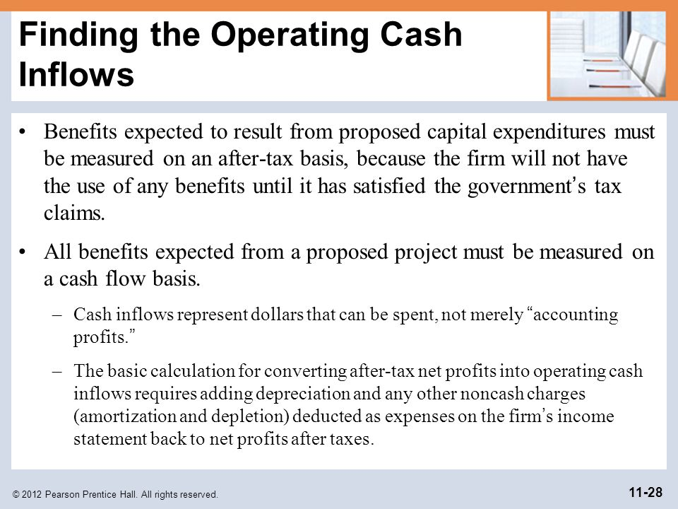 Finding the Operating Cash Inflows