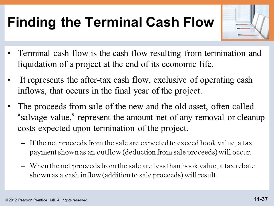 Finding the Terminal Cash Flow