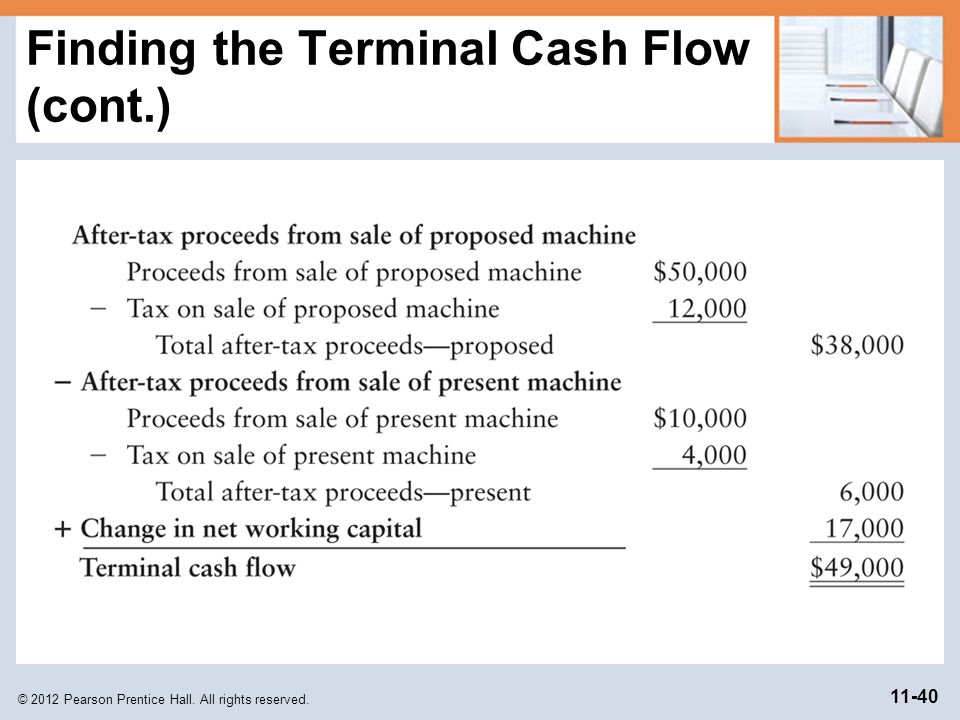 Finding the Terminal Cash Flow (cont.)