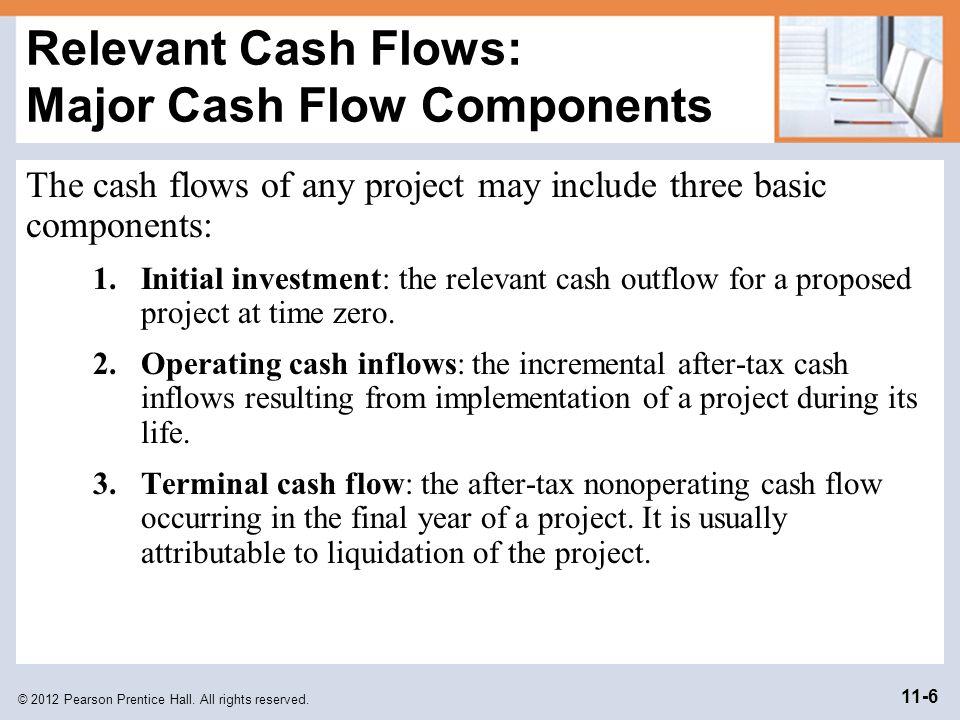 Relevant Cash Flows: Major Cash Flow Components