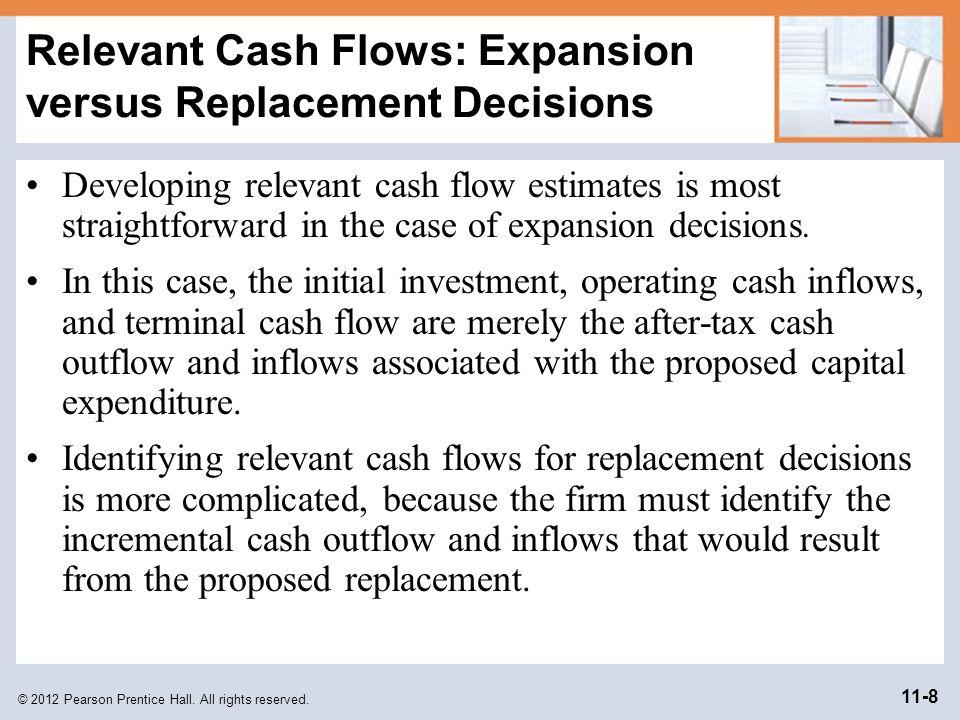 Relevant Cash Flows: Expansion versus Replacement Decisions