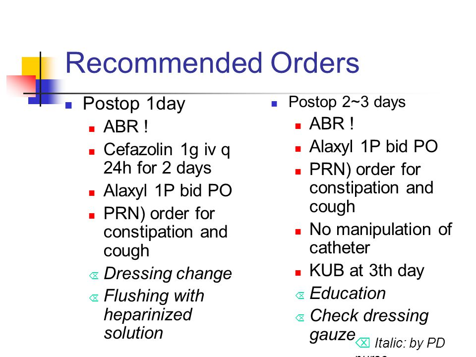 Recommended Orders Postop 1day ABR ! ABR !