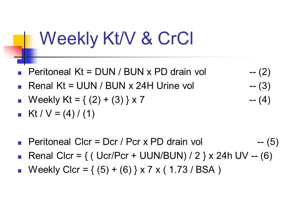 Weekly Kt/V & CrCl Peritoneal Kt = DUN / BUN x PD drain vol -- (2)