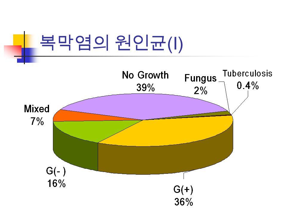 복막염의 원인균(I) 적절한 균배양 검사의 중요성 다량의 투석액을(>50mL)