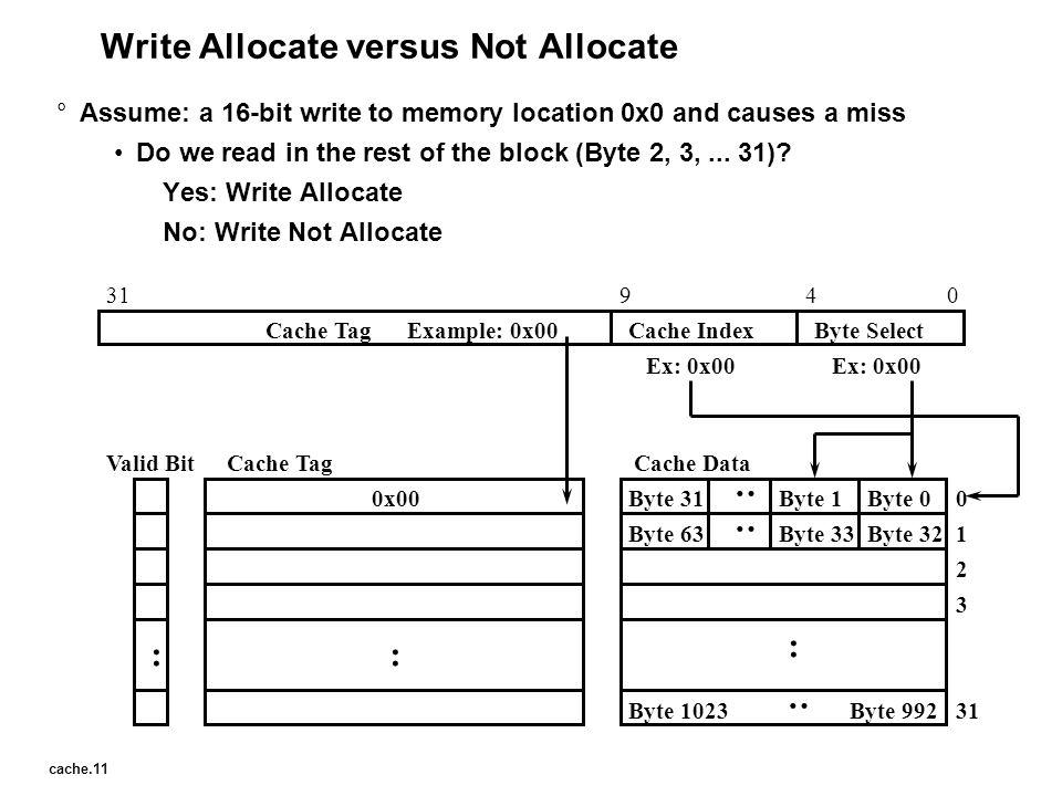 Write Allocate versus Not Allocate