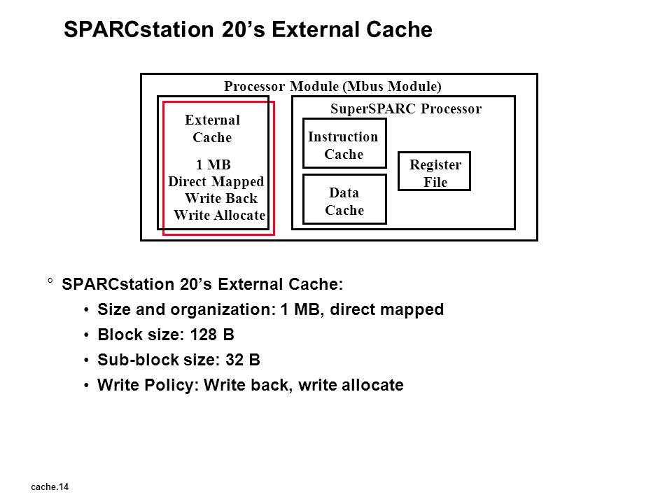SPARCstation 20's External Cache