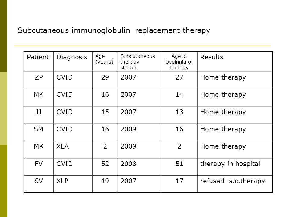 Subcutaneous immunoglobulin replacement therapy
